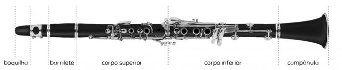 anatomia-do-clarinete